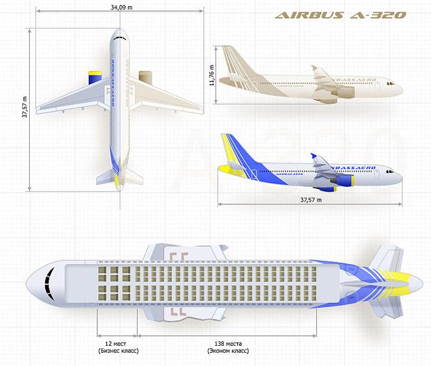Как выбрать место в самолёте, схема самолёта