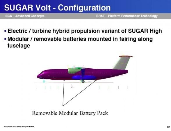 SUGAR-Volt-config-588x450
